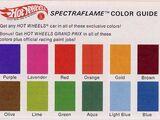 Spectraflame