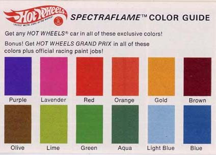 Spectrafame Color Guide