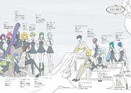 Profiles 9