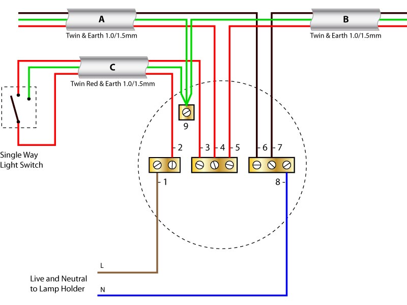 3 way and 4 way switch wiring diagram how to wire a ceiling rose how to wiki fandom powered 4 gang 1 way switch wiring diagram