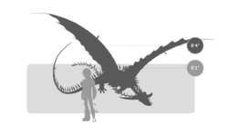 Changewing size
