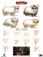 Yak concepts