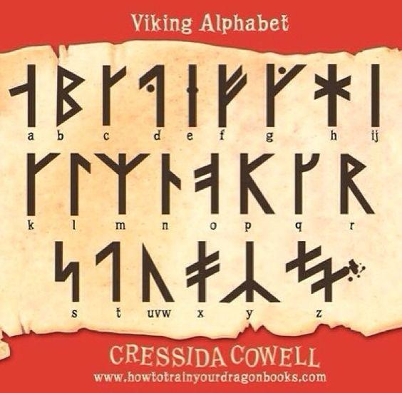 Viking Alphabet How To Train Your Dragon Wiki Fandom Powered By