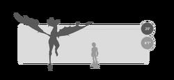 Dramillion Size