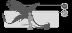 Scauldron size