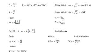 Physics List Of Formulae Hsc Boards Wikia Fandom