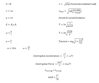 Physics List Of Formulae Hsc Boards Wikia Fandom
