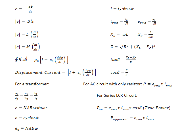 Physics : List of Formulae | HSC Boards Wikia | FANDOM powered by Wikia