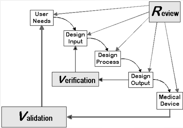 File:Design control application.png