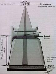 Objecttoimagereceptor
