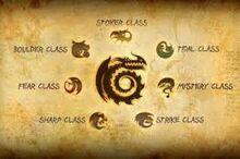 Классы драконов