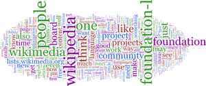 Foundation-l word cloud without headers and quotes
