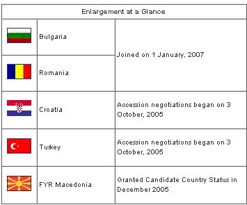 Enlargement at a glance