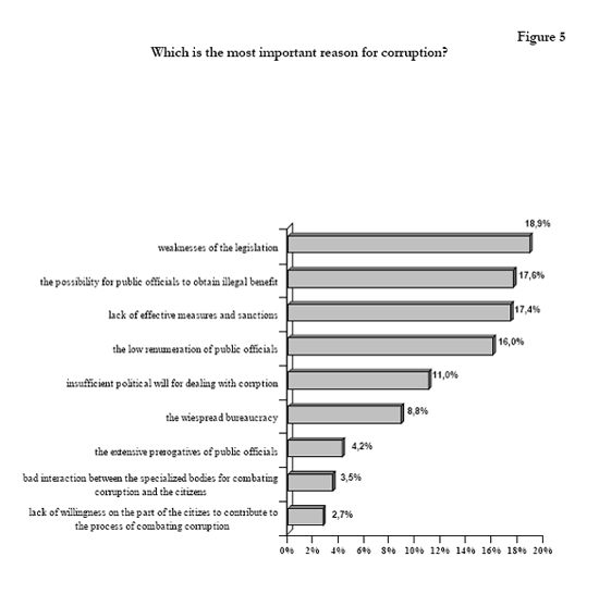 Public Opinion Bulgaria 3