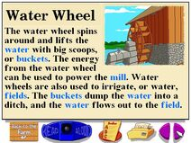 Buzzy's Information about Water Mill Wheels