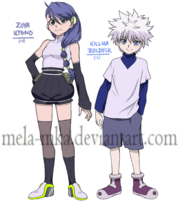 Zoya height comparison