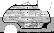 The five decks of Black Whale