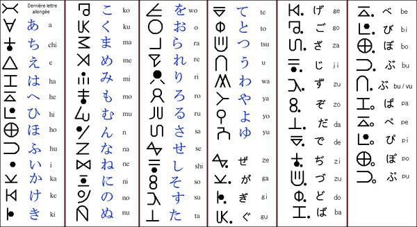 Alfabeto Hunter