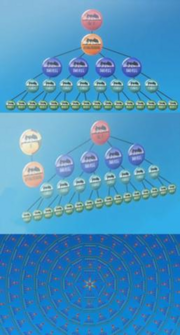 Jerarquía de las Hormigas Quimera