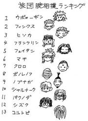 Ranking de fuerza de la Brigada Fantasma