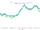 Raindrop57/(For fun) - Hurricane Intensity Estimating!