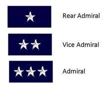 ServiceAdmiral