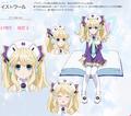 TV anime Hyperdimension Neptunia Histoire.png