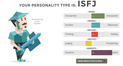 Take this personality test! | Hypothetical Hurricanes Wiki