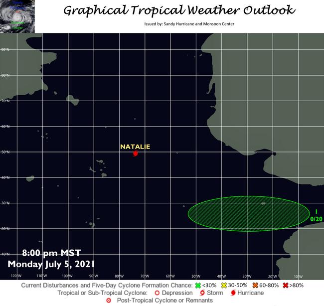 SHMC Sandific forecast two