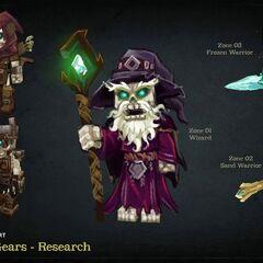 Obraz koncepcyjny pokazujący niektóre archetypy.