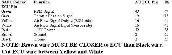 SAFC Wiring Diagram 002