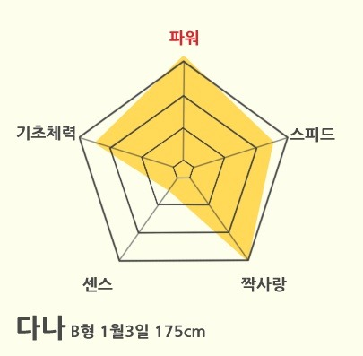 File:다나(이런 영웅은 싫어)-1-.jpg