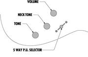 ATZ100 control layout