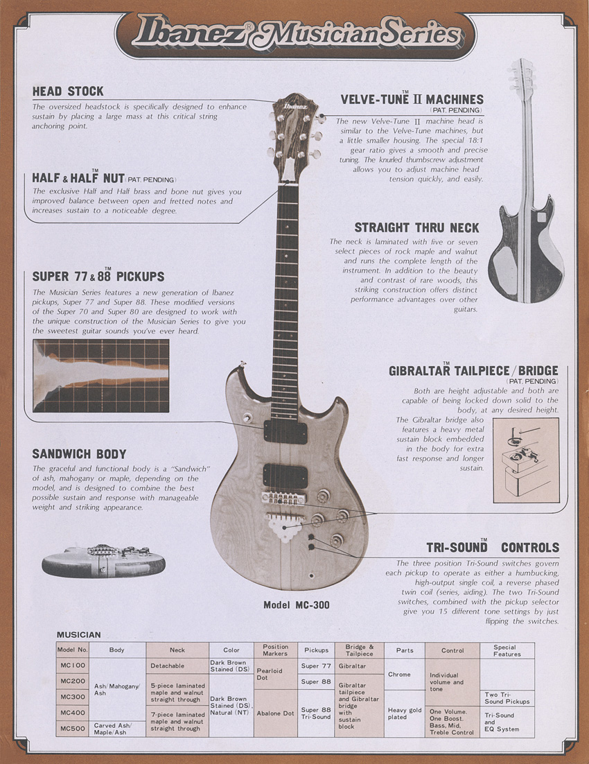 1978 Series Catalog Ibanez Wiki Fandom Powered By Wikia Electric Guitar Schematics 2 10 From 31 Votes Artist