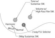 Controls JS Sustainiac