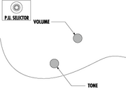 Controls VT3