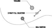 Controls V3LK