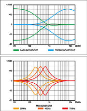 SR-Prestige frequency response charts