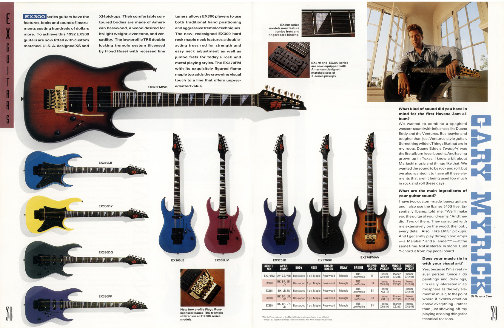 Ex Series Ibanez Wiki Fandom Powered By Wikia Fender American Special Hss Strat Wiring Diagram 1992