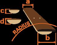 Neck dimension diagram