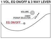 Controls V3 ActiveEQ