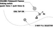 Controls V3 push-pull-Fluence coil-split-toggle