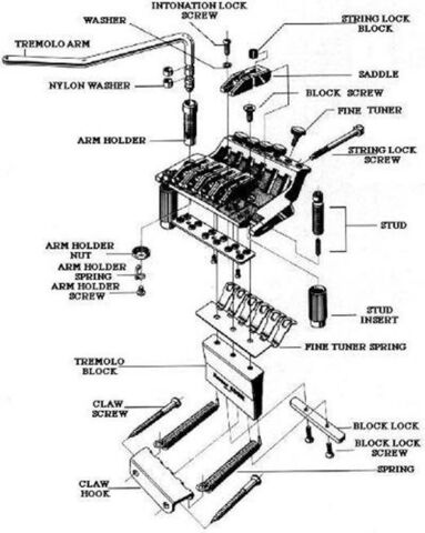 ibanez gsa 20 wiring diagram wiring diagram schematics Ibanez Inf3 Inf1 and Wiring Diagrams ibanez xpt700 wiring diagram wiring diagrams site rh 16 geralds er de