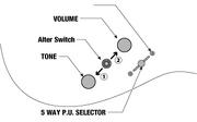Controls VT5 Alter-toggle