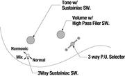 Controls VT3L Sustainiac