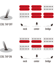 HH 3-way-toggle coil-split-toggle