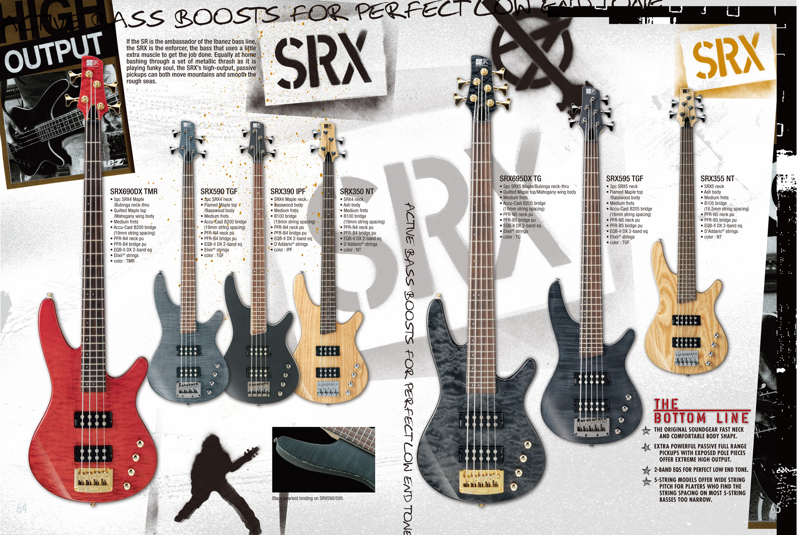 Contemporary Ibanez Srx 200 Pictures - Electrical System Block ...