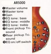 1982 AR5000 controls
