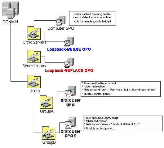 File:CITRIX ad-integration 11.jpg