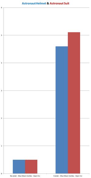 Chart AstronautHelmetSuit